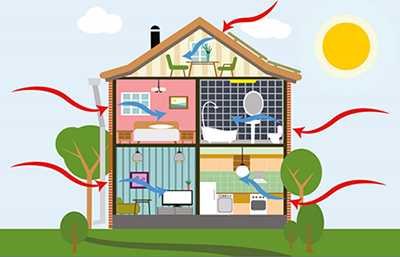 Home More Energy Efficient